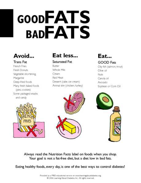 Booklet With Good And Bad Foods