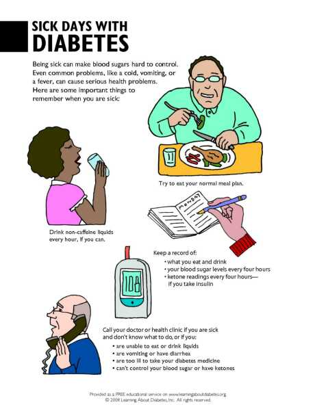 Diabetes Information PDF Forms for Consumers : Learning ...